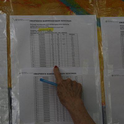 Βάσεις 2018: Δείτε ΕΔΩ τα αποτελέσματα μέσω του results.it.minedu.gov.gr