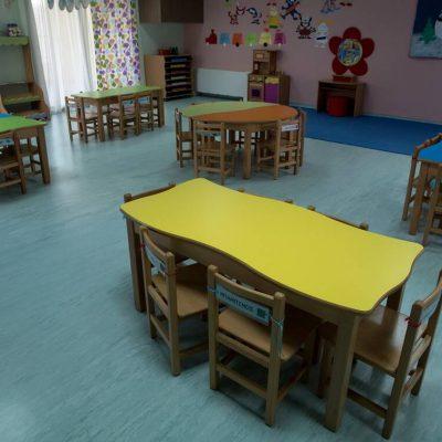 Παιδικοί σταθμοί ΕΣΠΑ 2020: Αιτήσεις στο eetaa.gr, Δικαιολογητικά, Προϋποθέσεις, Κριτήρια