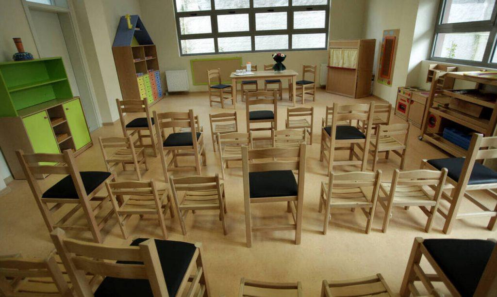 Παιδικοί σταθμοί ΕΣΠΑ 2020