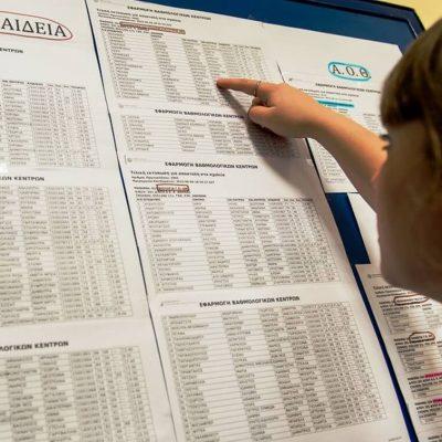 Εκτιμήσεις Βάσεων 2020: Σε αυτές τις σχολές έρχεται… πανωλεθρία (ΠΙΝΑΚΕΣ)