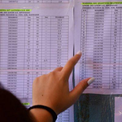 Βάσεις 2020: Ο Στρατηγάκης κάνει εκτιμήσεις για 120+ σχολές (ΠΙΝΑΚΕΣ)