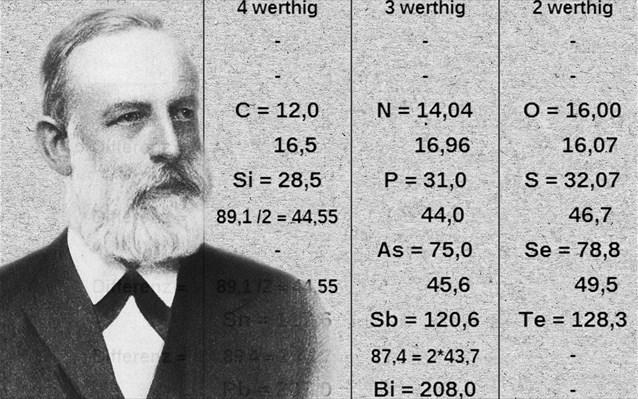 Julius Lothar Meyer